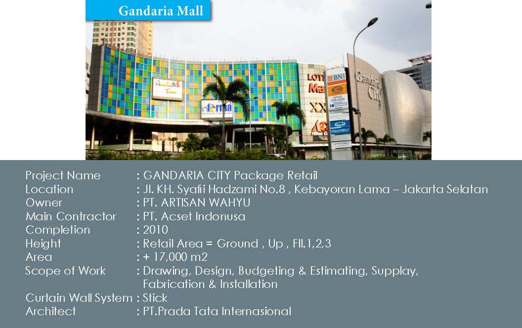 gandaria_mall_1.jpg